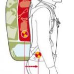 Den Backpacker Rucksack richtig beladen